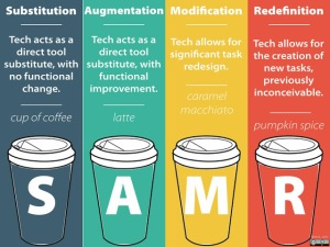 Image from Jonathan Brubaker's blog Tech Tips for Education