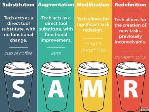 Image from Jonathan Brubaker's blog Tech Tips for Education